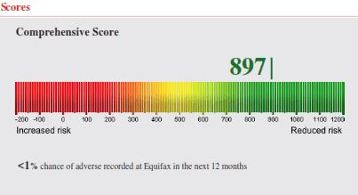 credit-score-figure-1