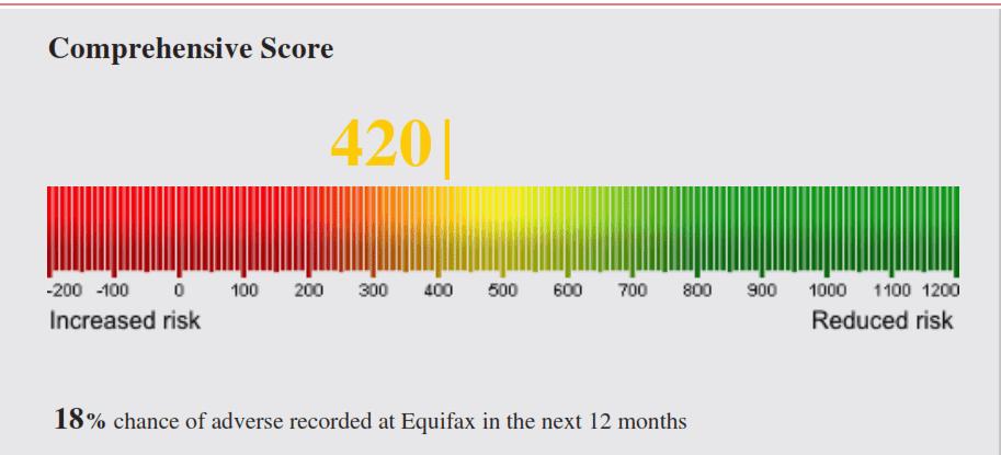 credit-score-figure-2