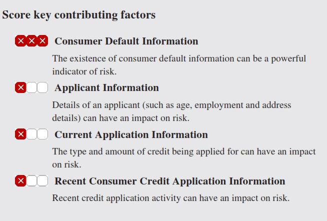 credit-score-figure-3
