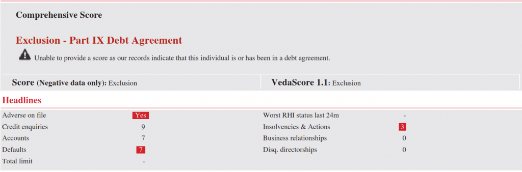 Part 9 Debt Agreement showing no credit score