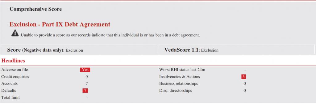 Part 9 Debt Agreement showing no credit score