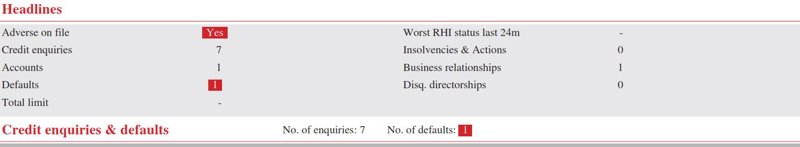credit default on credit file 1